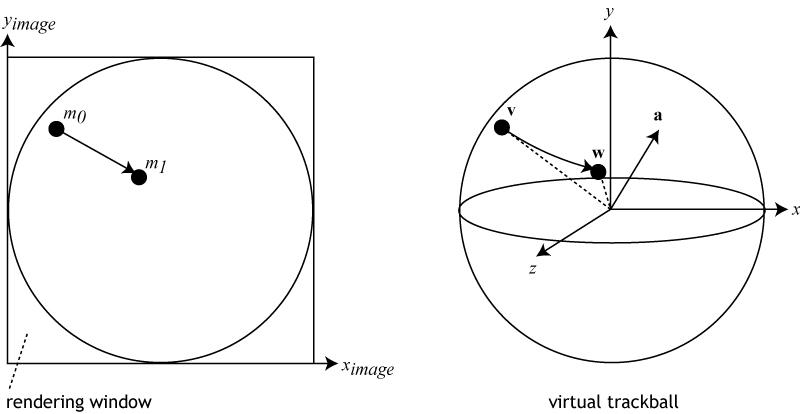 Project4Fall13 - Immersive Visualization Lab Wiki